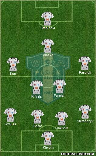 Wisla Plock football formation