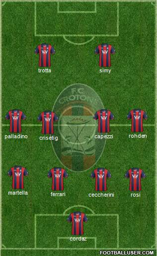 Crotone 4-4-2 football formation