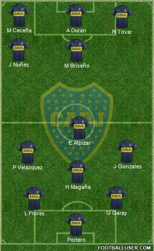 Boca Juniors 3-4-2-1 football formation