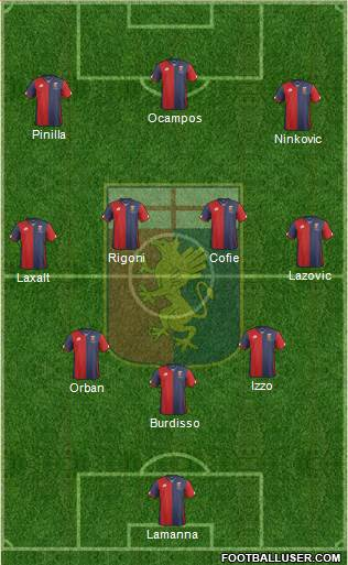 Genoa 5-3-2 football formation