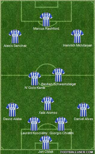 Brighton and Hove Albion 4-1-2-3 football formation