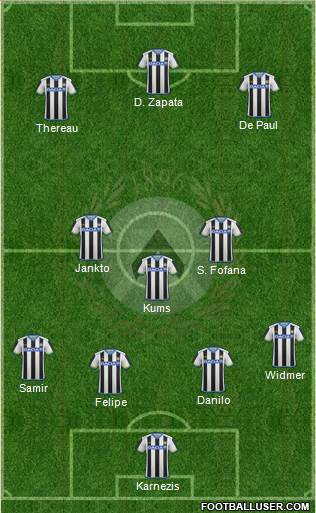 Udinese 4-1-3-2 football formation