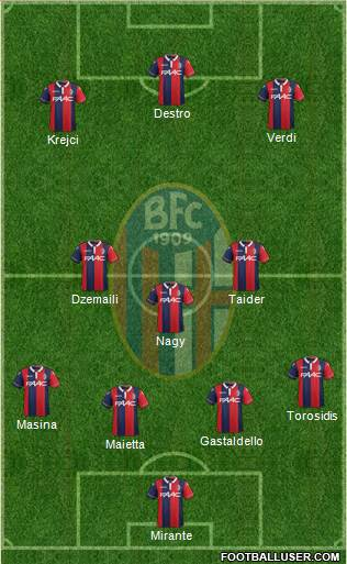 Bologna 3-4-3 football formation