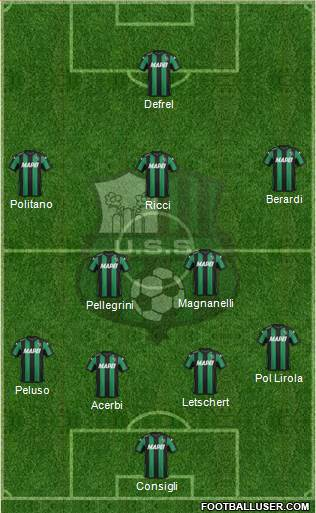 Sassuolo 4-1-2-3 football formation