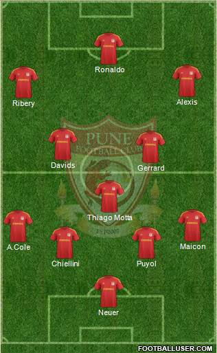 Pune Football Club 4-3-3 football formation