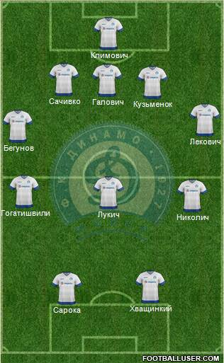 Dinamo Minsk football formation