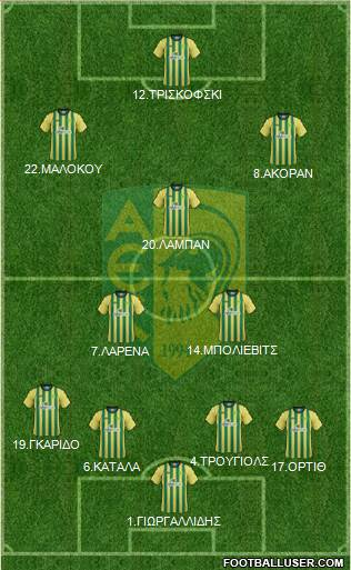 AE Kition 4-2-1-3 football formation