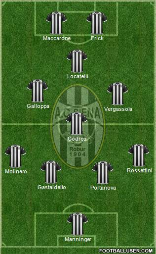 Siena 4-3-1-2 football formation