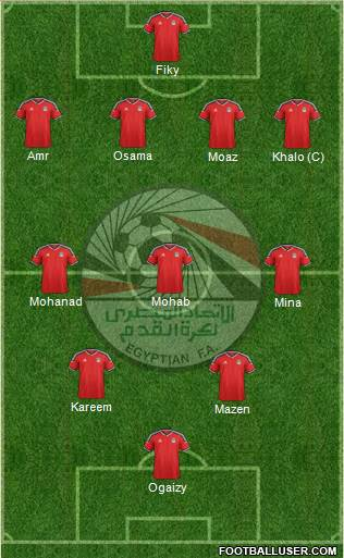 Egypt 4-3-2-1 football formation