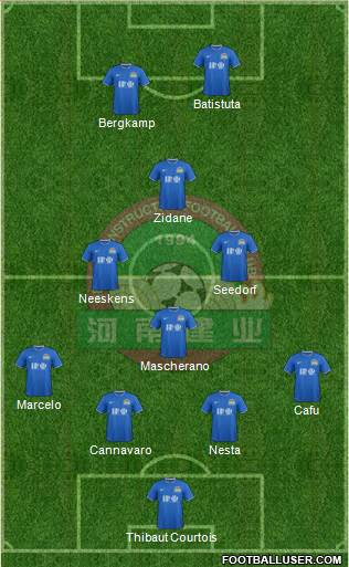 Henan Jianye 4-4-2 football formation