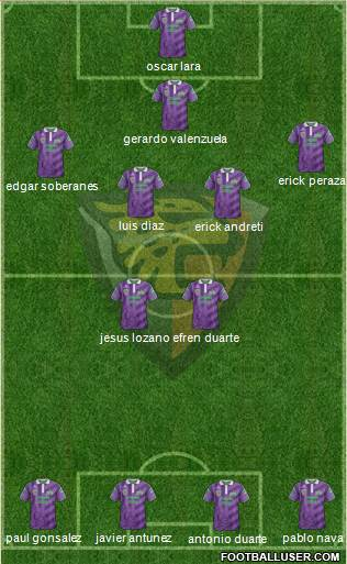 Club Jaguares de Chiapas 3-5-2 football formation
