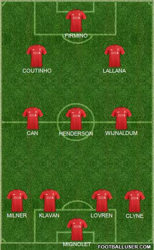 Liverpool 4-3-2-1 football formation