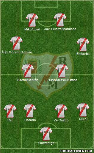 Rayo Vallecano de Madrid S.A.D. 4-4-2 football formation