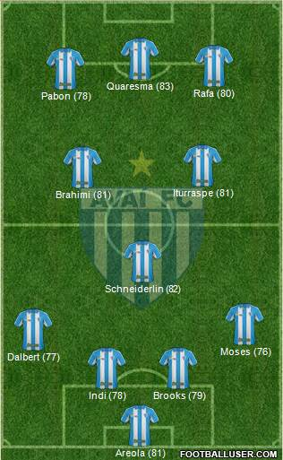 Avaí FC 4-3-3 football formation