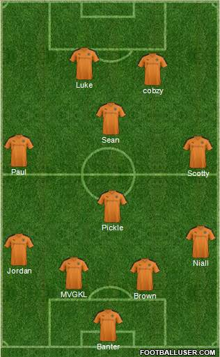 Wolverhampton Wanderers 4-4-2 football formation