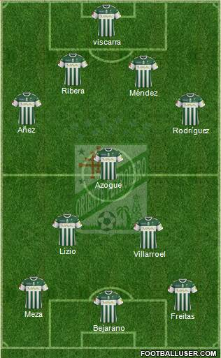 C Oriente Petrolero 4-1-2-3 football formation