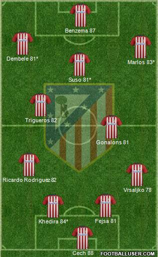 Atlético Madrid B 4-2-4 football formation