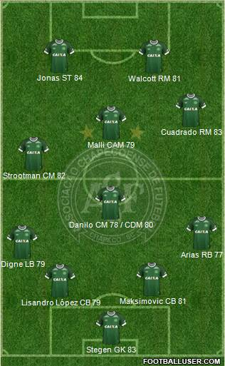 A Chapecoense F 4-1-3-2 football formation