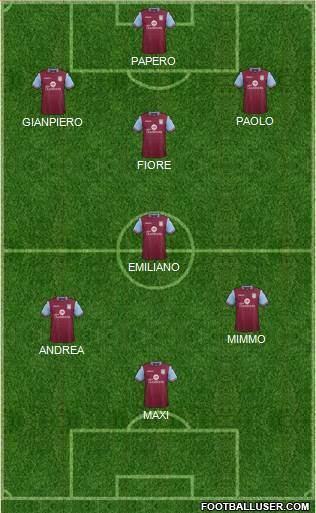 Aston Villa 4-2-4 football formation