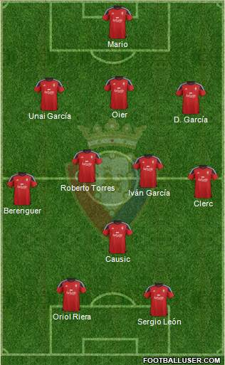 C. At. Osasuna 3-4-1-2 football formation