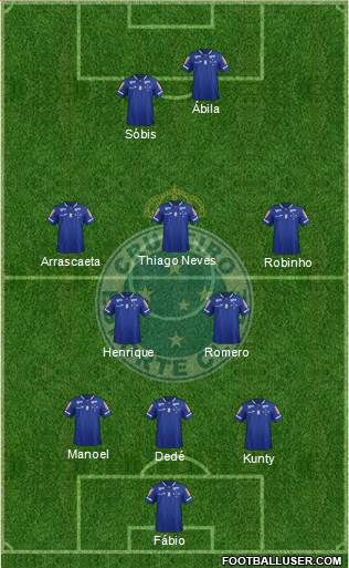Cruzeiro EC 5-3-2 football formation