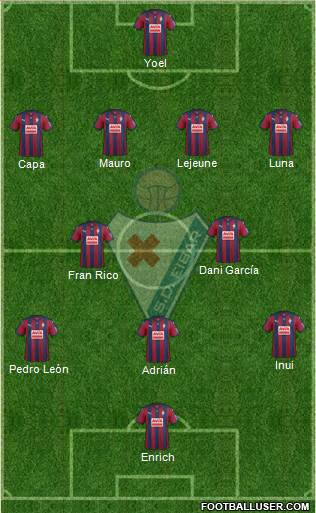 S.D. Eibar S.A.D. 4-5-1 football formation