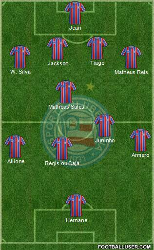 EC Bahia 4-1-4-1 football formation