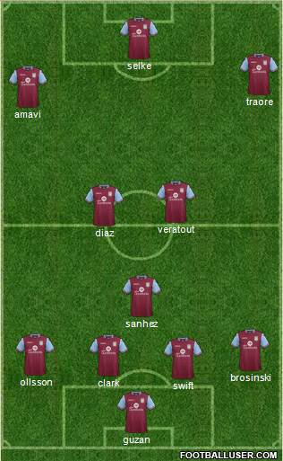 Aston Villa 4-1-4-1 football formation