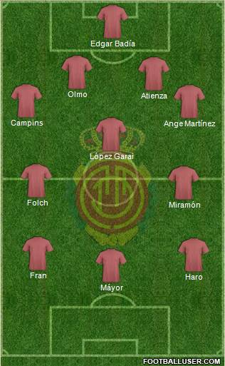 R.C.D. Mallorca S.A.D. 3-4-3 football formation
