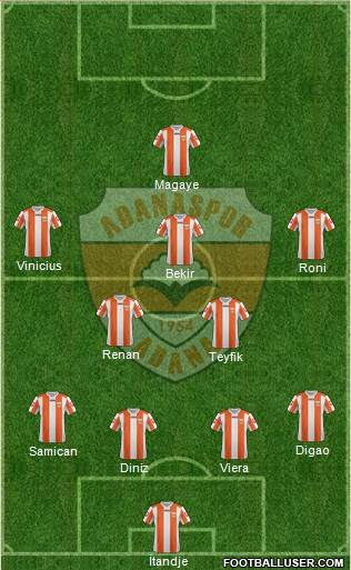 Adanaspor A.S. 4-3-2-1 football formation