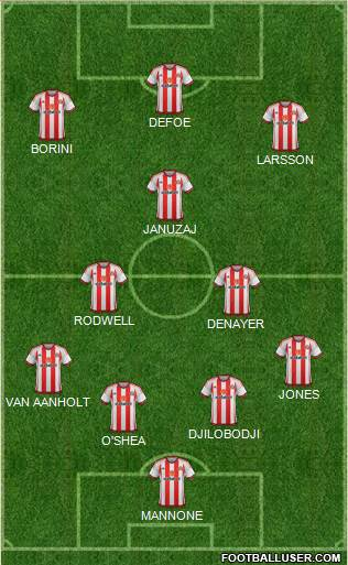 Sunderland 4-2-2-2 football formation