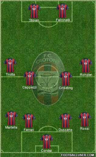 Crotone 4-2-2-2 football formation