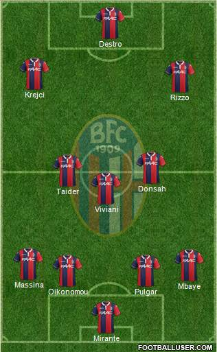 Bologna 4-2-1-3 football formation