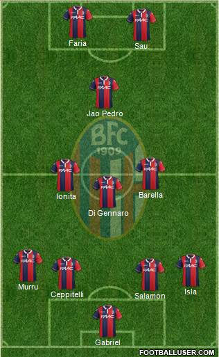Bologna 3-5-2 football formation