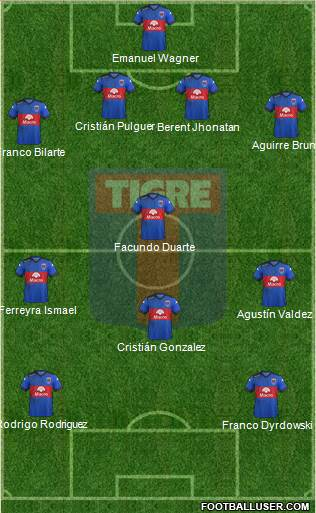 Tigre 4-3-3 football formation