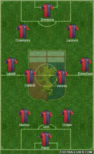 Genoa 4-2-2-2 football formation