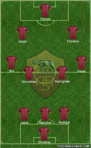 AS Roma 4-1-2-3 football formation