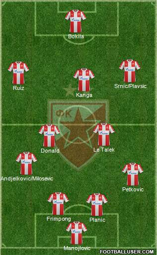 FC Red Star Belgrade 4-3-1-2 football formation