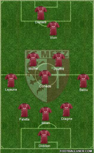 Football Club de Metz 5-3-2 football formation