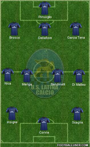 Latina 3-4-3 football formation