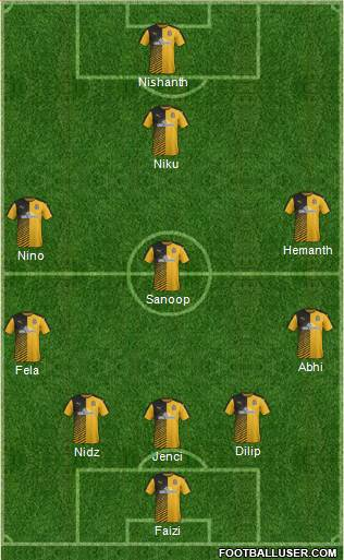 Cambridge United 3-5-2 football formation