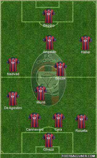 Crotone 4-4-1-1 football formation