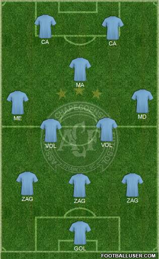 A Chapecoense F 3-5-2 football formation