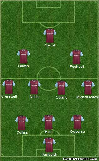 West Ham United 3-4-2-1 football formation
