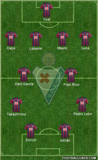 S.D. Eibar S.A.D. 4-2-2-2 football formation