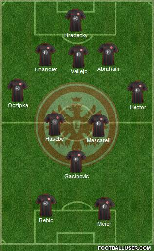 Eintracht Frankfurt 5-3-2 football formation
