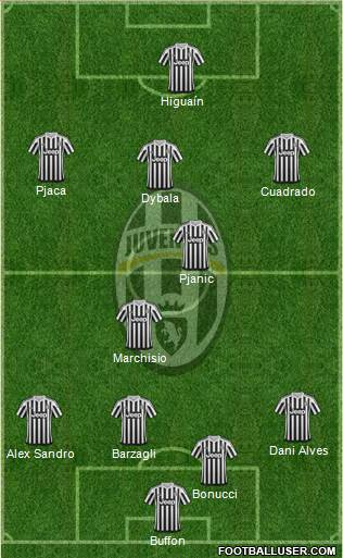 Juventus 4-2-4 football formation