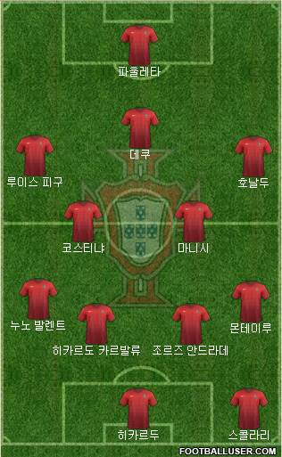 Portugal 4-4-1-1 football formation