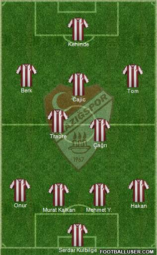 Elazigspor 4-1-4-1 football formation