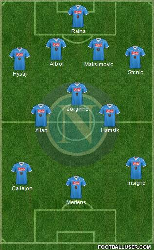 Napoli 4-3-3 football formation
